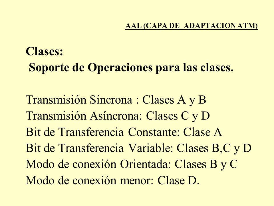 AAL (CAPA DE ADAPTACION ATM) Clases: Soporte de Operaciones para las clases. Transmisión Síncrona : Clases A y B Transmisión Asíncrona: Clases C y D B