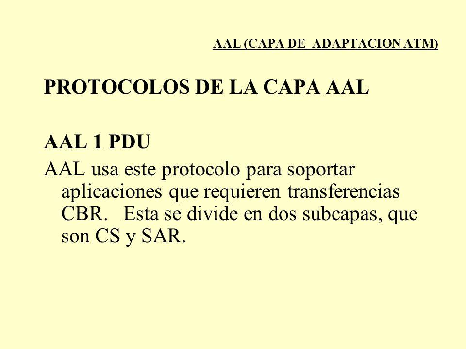 AAL (CAPA DE ADAPTACION ATM) PROTOCOLOS DE LA CAPA AAL AAL 1 PDU AAL usa este protocolo para soportar aplicaciones que requieren transferencias CBR. E