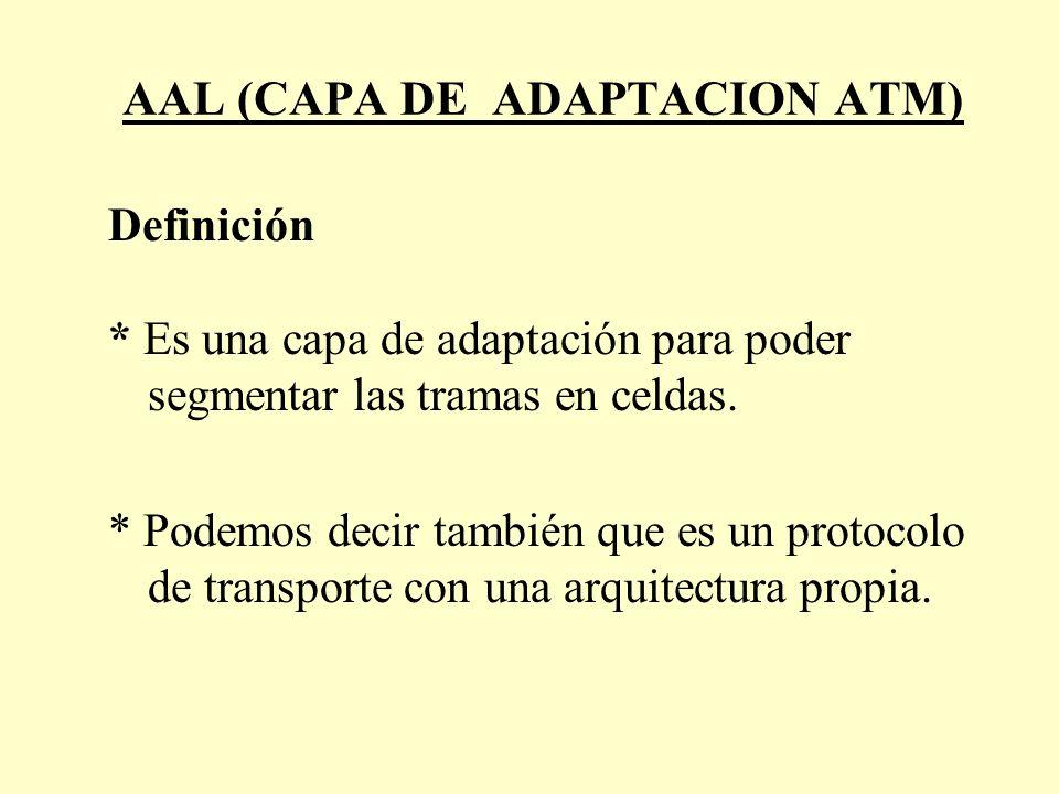 AAL (CAPA DE ADAPTACION ATM) Principales Tareas de AAL *AAL está designado para soportar diferentes tipos de aplicaciones y diferentes tipos de información como, –Voz –Vídeo –Datos