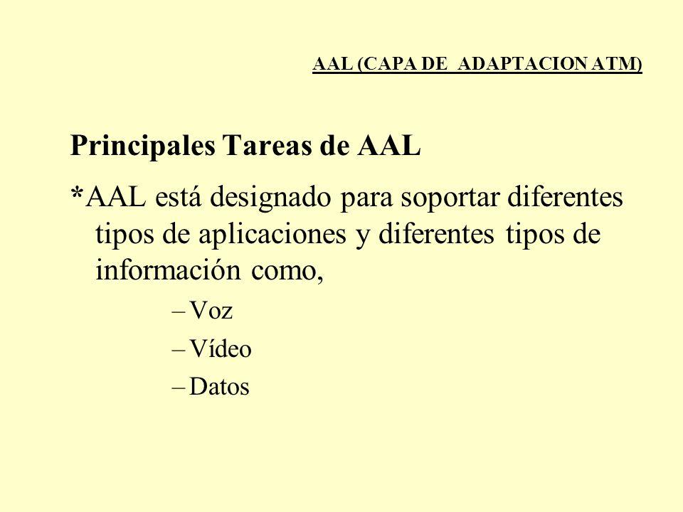 AAL (CAPA DE ADAPTACION ATM) Principales Tareas de AAL *AAL está designado para soportar diferentes tipos de aplicaciones y diferentes tipos de inform