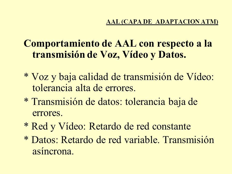 AAL (CAPA DE ADAPTACION ATM) Comportamiento de AAL con respecto a la transmisión de Voz, Vídeo y Datos. * Voz y baja calidad de transmisión de Vídeo: