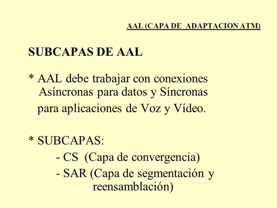 AAL (CAPA DE ADAPTACION ATM) SUBCAPAS DE AAL * AAL debe trabajar con conexiones Asíncronas para datos y Síncronas para aplicaciones de Voz y Vídeo. *
