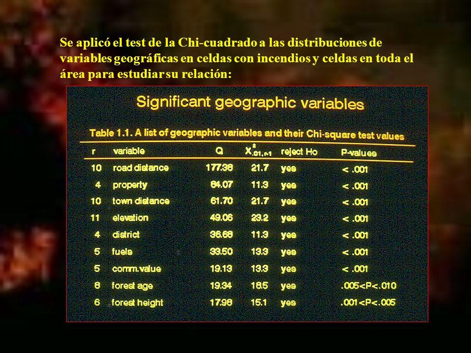 Se aplicó el test de la Chi-cuadrado a las distribuciones de variables geográficas en celdas con incendios y celdas en toda el área para estudiar su r