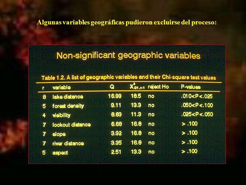 Algunas variables geográficas pudieron excluirse del proceso: