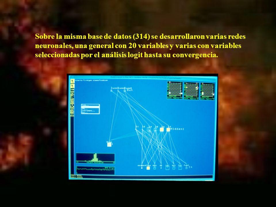 Sobre la misma base de datos (314) se desarrollaron varias redes neuronales, una general con 20 variables y varias con variables seleccionadas por el