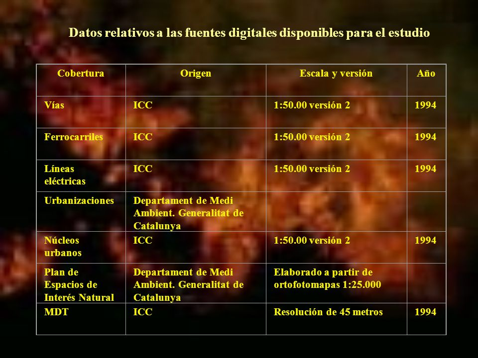 Datos relativos a las fuentes digitales disponibles para el estudio CoberturaOrigenEscala y versiónAño VíasICC1:50.00 versión 21994 FerrocarrilesICC1: