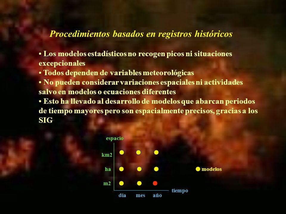 Han proliferado en los últimos años con el desarrollo de esta tecnología Dependen de variables espaciales y/o meteorológicas (Salas Rey 1994) El problema de su validación suele estar en el modo de combinación de las capas o factores geográficos De nuevo pueden basarse en frecuencias o modelos estadísticos Antecedente mas relevante es Yue Hong Chou (1990) en California, con regresión logarítmica Procedimientos basados en registros históricos sobre SIG