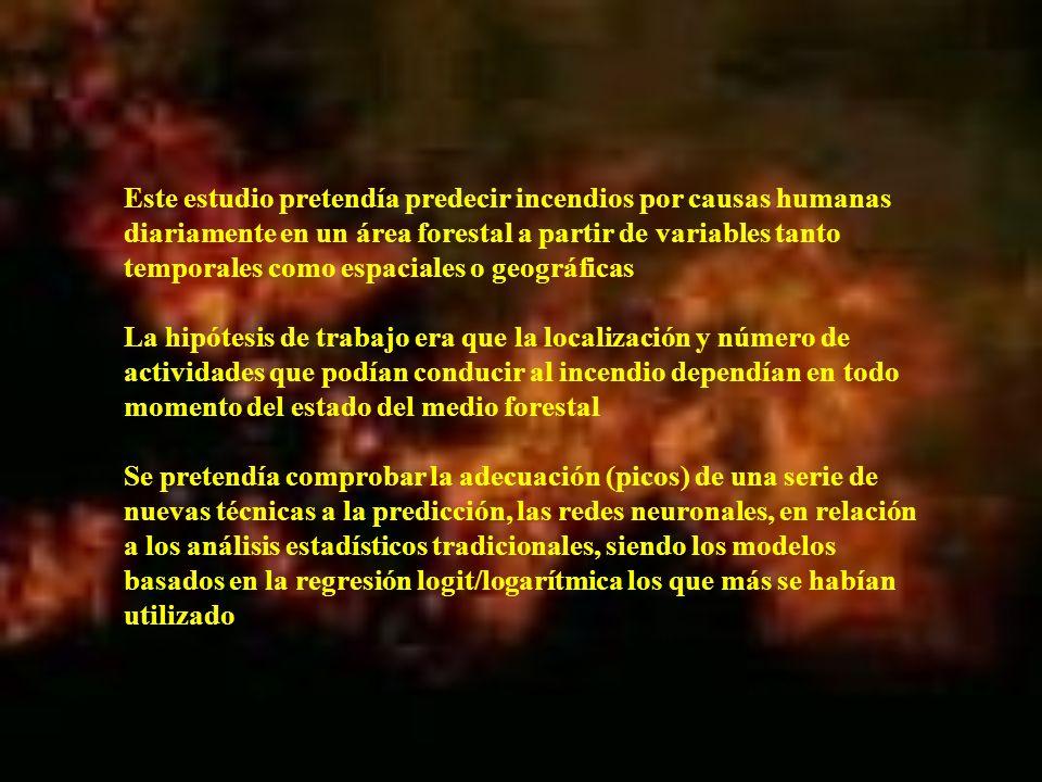 Este estudio pretendía predecir incendios por causas humanas diariamente en un área forestal a partir de variables tanto temporales como espaciales o
