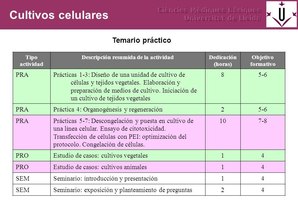 Temario práctico Tipo actividad Descripción resumida de la actividadDedicación (horas) Objetivo formativo PRAPrácticas 1-3: Diseño de una unidad de cu