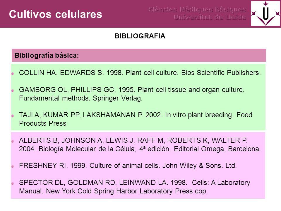 BIBLIOGRAFIA COLLIN HA, EDWARDS S. 1998. Plant cell culture. Bios Scientific Publishers. GAMBORG OL, PHILLIPS GC. 1995. Plant cell tissue and organ cu