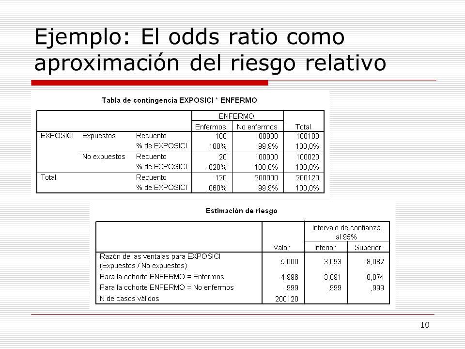 10 Ejemplo: El odds ratio como aproximación del riesgo relativo