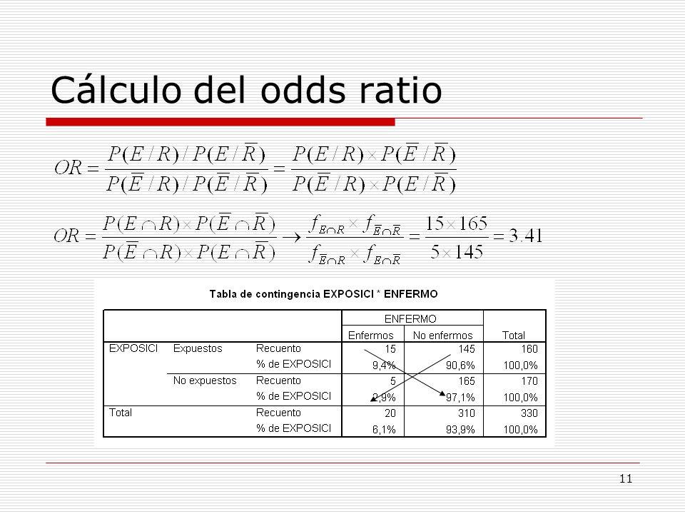 11 Cálculo del odds ratio