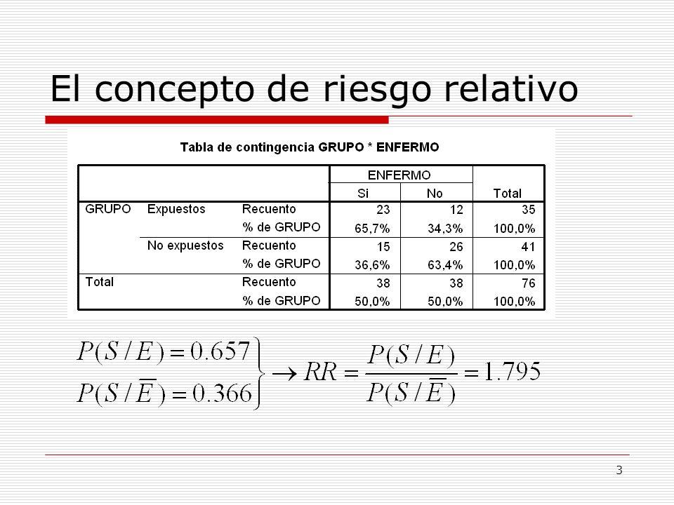 3 El concepto de riesgo relativo