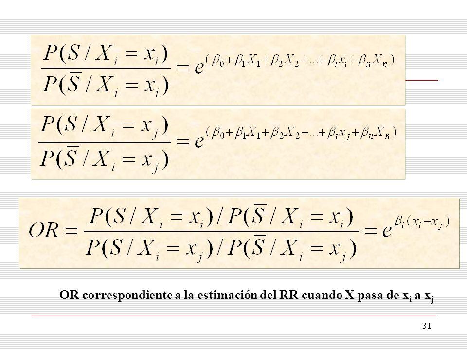 31 OR correspondiente a la estimación del RR cuando X pasa de x i a x j