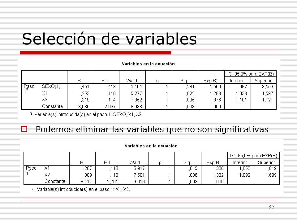 36 Selección de variables Podemos eliminar las variables que no son significativas