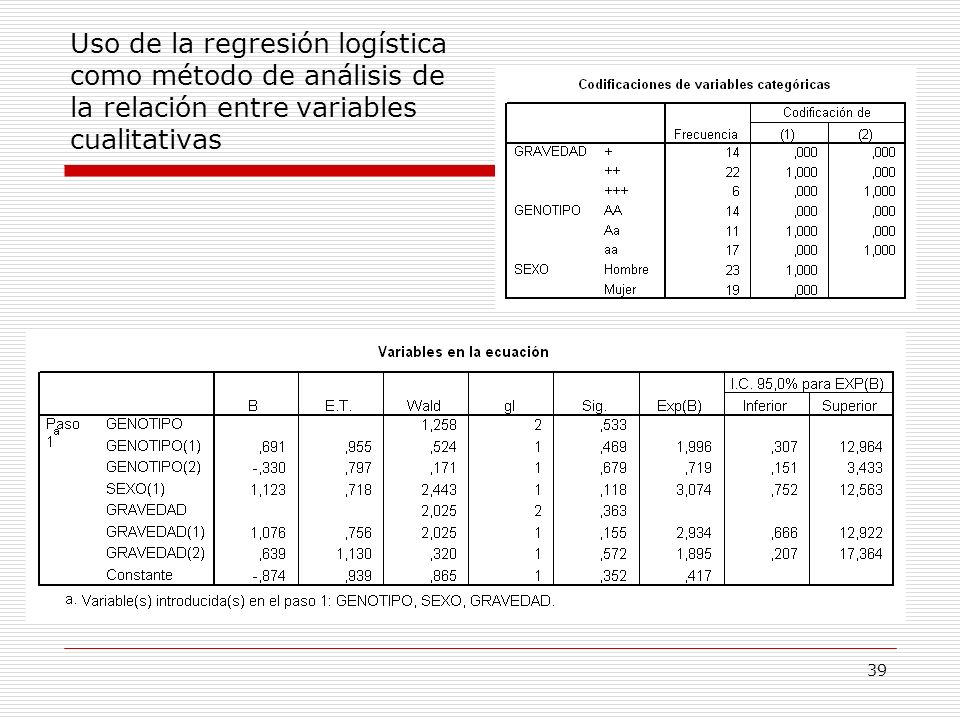 39 Uso de la regresión logística como método de análisis de la relación entre variables cualitativas