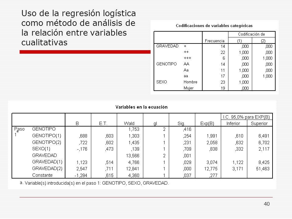 40 Uso de la regresión logística como método de análisis de la relación entre variables cualitativas