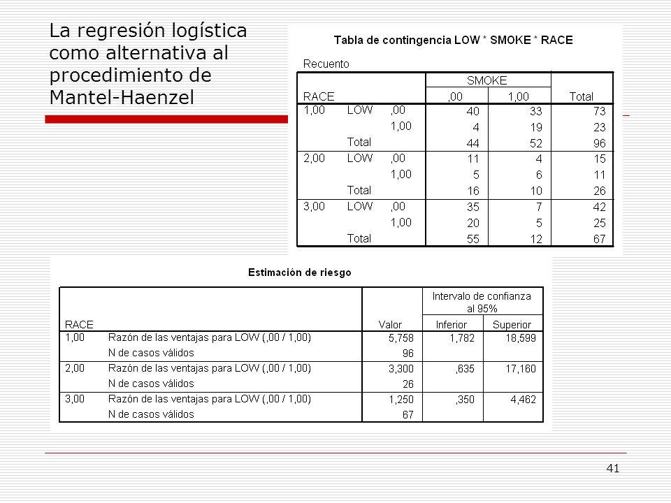 41 La regresión logística como alternativa al procedimiento de Mantel-Haenzel