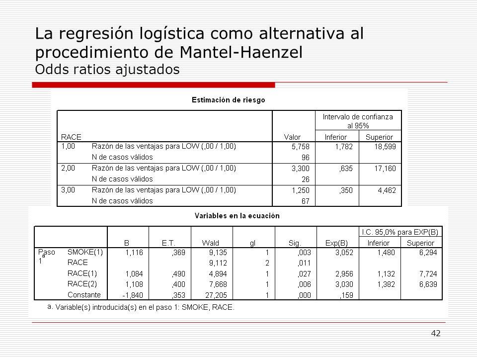 42 La regresión logística como alternativa al procedimiento de Mantel-Haenzel Odds ratios ajustados