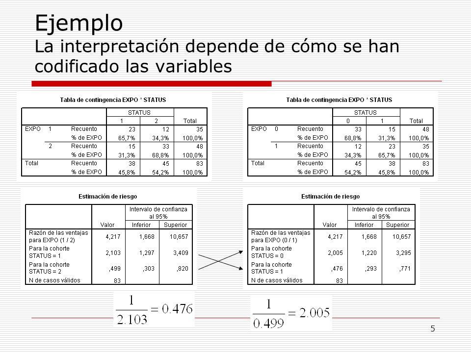 5 Ejemplo La interpretación depende de cómo se han codificado las variables