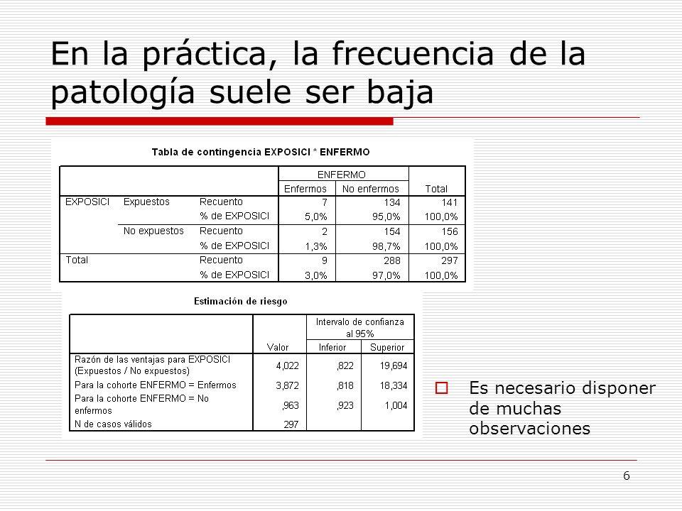 6 En la práctica, la frecuencia de la patología suele ser baja Es necesario disponer de muchas observaciones