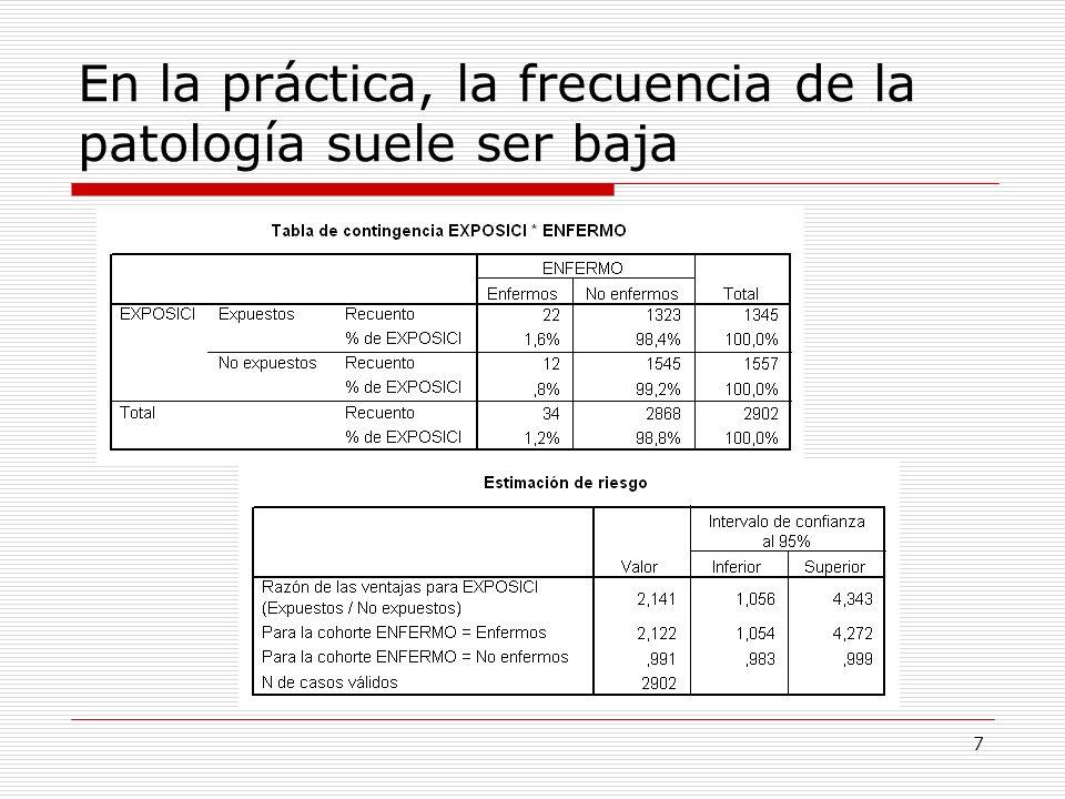 28 Tratamiento de variables discretas (nominales) aa : 1 Aa : 2 AA : 3 Categoría de Referencia: Última