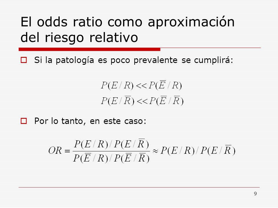 20 P(S/X) X P(S/X) puede cambiar en función del grupo o de terceras variables Y=y 1 Y=y 2 Y=y 3