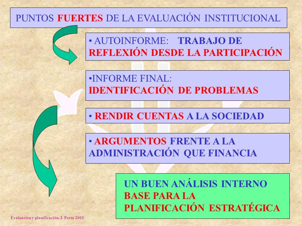 Evaluación y planificación. J. Porta 2003 PUNTOS FUERTES DE LA EVALUACIÓN INSTITUCIONAL INFORME FINAL: IDENTIFICACIÓN DE PROBLEMAS UN BUEN ANÁLISIS IN