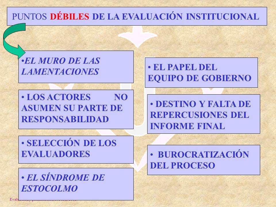 Evaluación y planificación. J. Porta 2003 PUNTOS DÉBILES DE LA EVALUACIÓN INSTITUCIONAL SELECCIÓN DE LOS EVALUADORES EL SÍNDROME DE ESTOCOLMO DESTINO