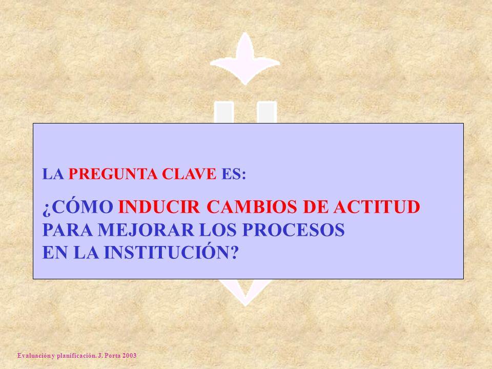 Evaluación y planificación. J. Porta 2003 LA PREGUNTA CLAVE ES: ¿CÓMO INDUCIR CAMBIOS DE ACTITUD PARA MEJORAR LOS PROCESOS EN LA INSTITUCIÓN?