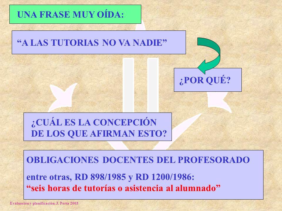 Evaluación y planificación. J. Porta 2003 A LAS TUTORIAS NO VA NADIE OBLIGACIONES DOCENTES DEL PROFESORADO entre otras, RD 898/1985 y RD 1200/1986: se