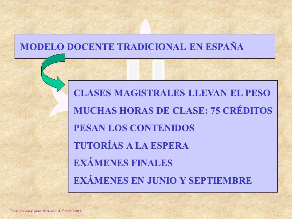 Evaluación y planificación. J. Porta 2003 MODELO DOCENTE TRADICIONAL EN ESPAÑA CLASES MAGISTRALES LLEVAN EL PESO MUCHAS HORAS DE CLASE: 75 CRÉDITOS PE