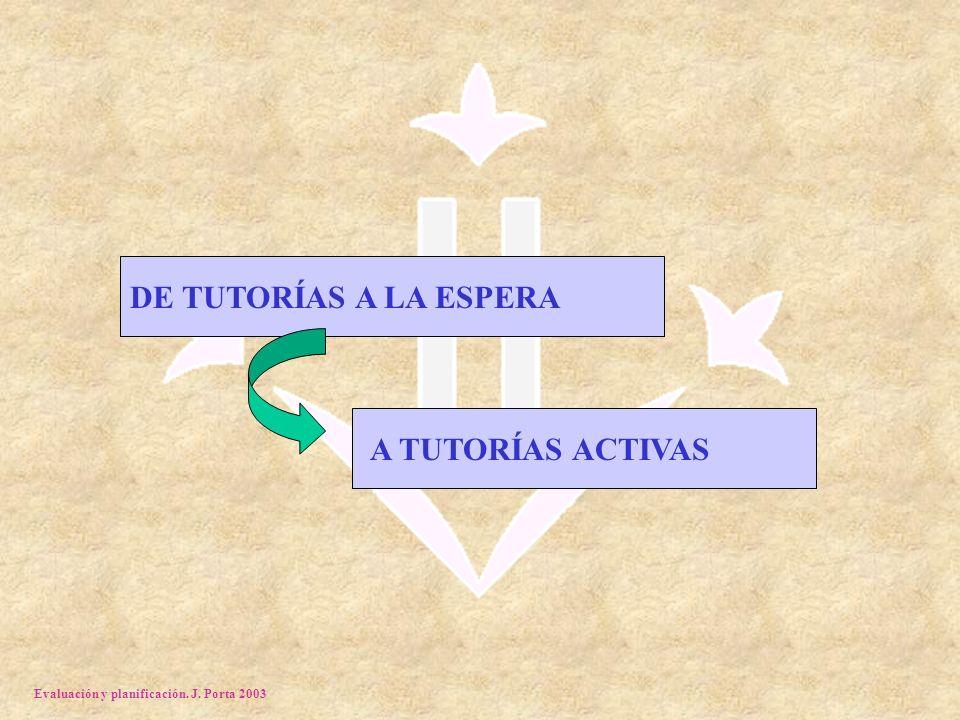 Evaluación y planificación. J. Porta 2003 DE TUTORÍAS A LA ESPERA A TUTORÍAS ACTIVAS