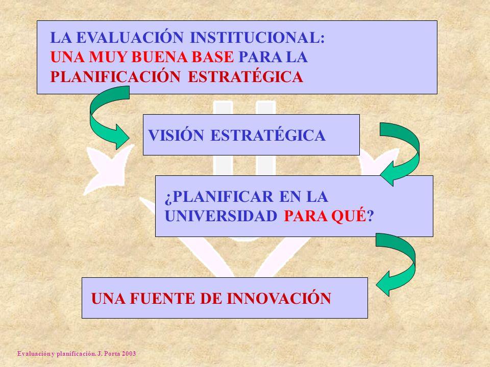 Evaluación y planificación. J. Porta 2003 LA EVALUACIÓN INSTITUCIONAL: UNA MUY BUENA BASE PARA LA PLANIFICACIÓN ESTRATÉGICA VISIÓN ESTRATÉGICA ¿PLANIF