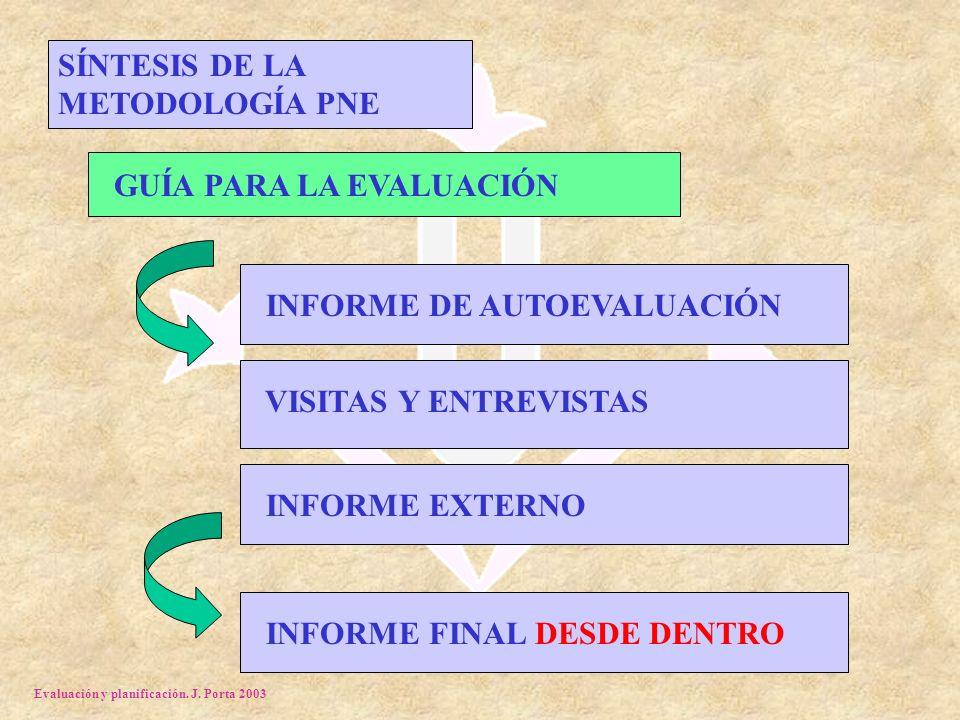 Evaluación y planificación. J. Porta 2003 SÍNTESIS DE LA METODOLOGÍA PNE GUÍA PARA LA EVALUACIÓN INFORME DE AUTOEVALUACIÓN INFORME EXTERNO VISITAS Y E