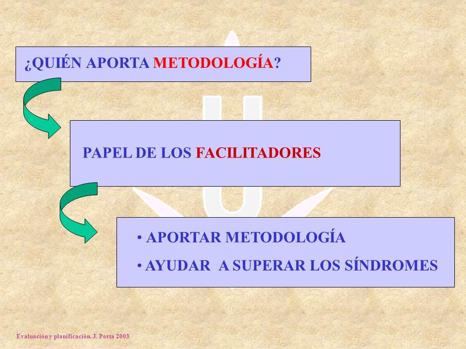 Evaluación y planificación. J. Porta 2003 ¿QUIÉN APORTA METODOLOGÍA? PAPEL DE LOS FACILITADORES APORTAR METODOLOGÍA AYUDAR A SUPERAR LOS SÍNDROMES