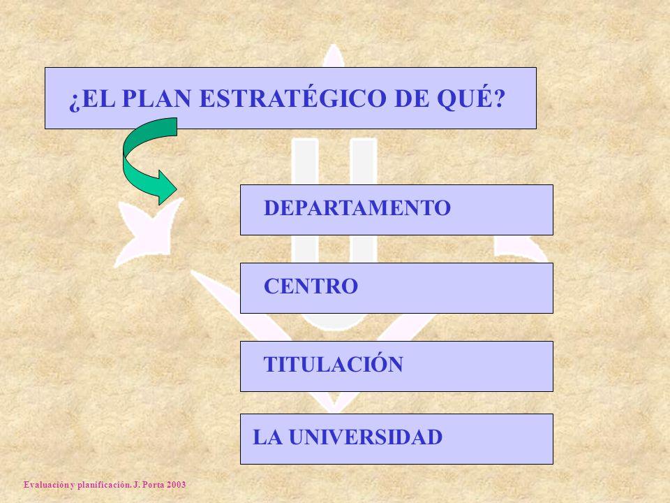 Evaluación y planificación. J. Porta 2003 ¿EL PLAN ESTRATÉGICO DE QUÉ? DEPARTAMENTO CENTRO TITULACIÓN LA UNIVERSIDAD