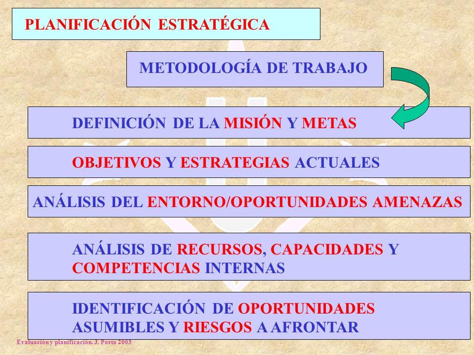 Evaluación y planificación. J. Porta 2003 METODOLOGÍA DE TRABAJO PLANIFICACIÓN ESTRATÉGICA OBJETIVOS Y ESTRATEGIAS ACTUALESANÁLISIS DEL ENTORNO/OPORTU
