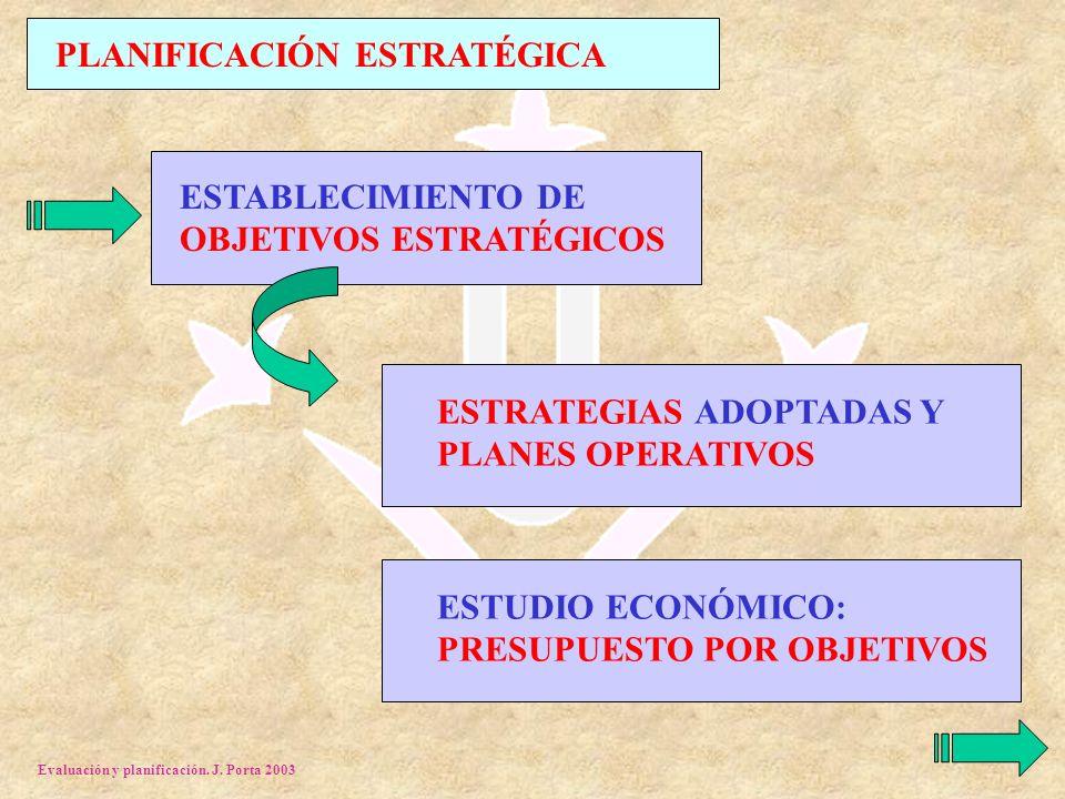 Evaluación y planificación. J. Porta 2003 PLANIFICACIÓN ESTRATÉGICA ESTABLECIMIENTO DE OBJETIVOS ESTRATÉGICOS ESTRATEGIAS ADOPTADAS Y PLANES OPERATIVO