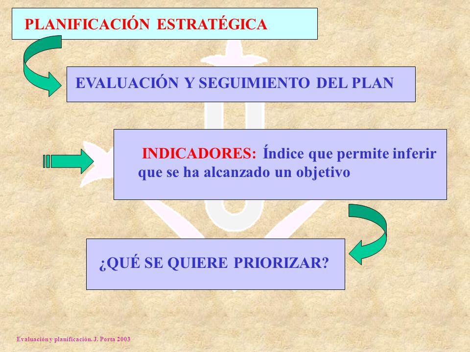 Evaluación y planificación. J. Porta 2003 PLANIFICACIÓN ESTRATÉGICA INDICADORES: Índice que permite inferir que se ha alcanzado un objetivo ¿QUÉ SE QU