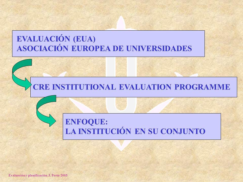 Evaluación y planificación.J. Porta 2003 ¿ QUÉ SE ESPERA DE LA PLANIFICACIÓN.