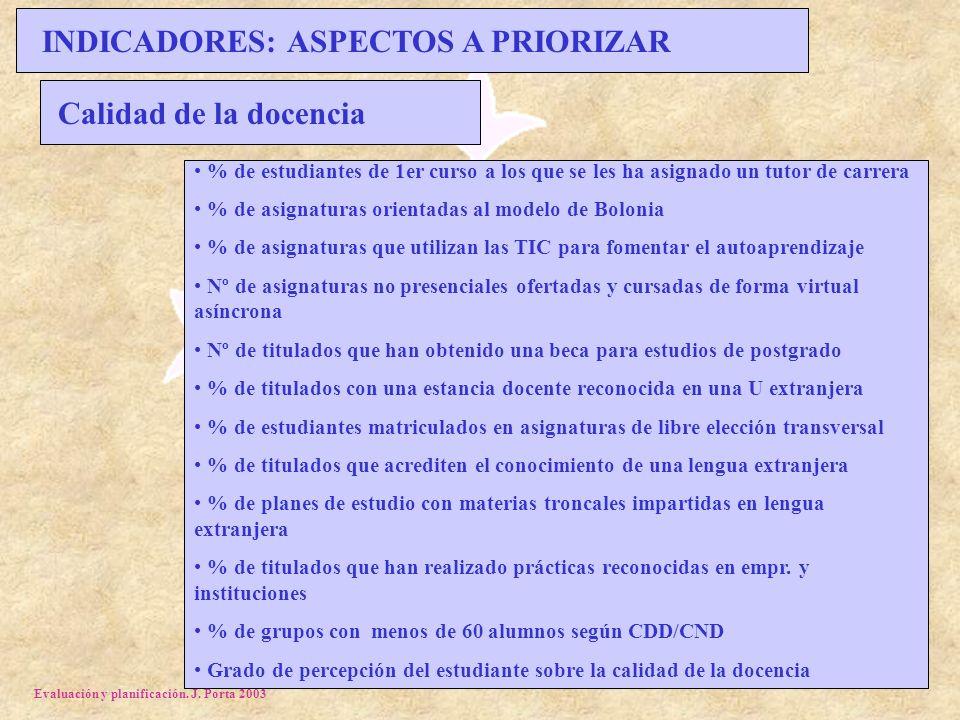 Evaluación y planificación. J. Porta 2003 INDICADORES: ASPECTOS A PRIORIZAR Calidad de la docencia % de estudiantes de 1er curso a los que se les ha a