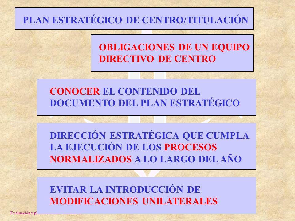 Evaluación y planificación. J. Porta 2003 OBLIGACIONES DE UN EQUIPO DIRECTIVO DE CENTRO PLAN ESTRATÉGICO DE CENTRO/TITULACIÓN CONOCER EL CONTENIDO DEL
