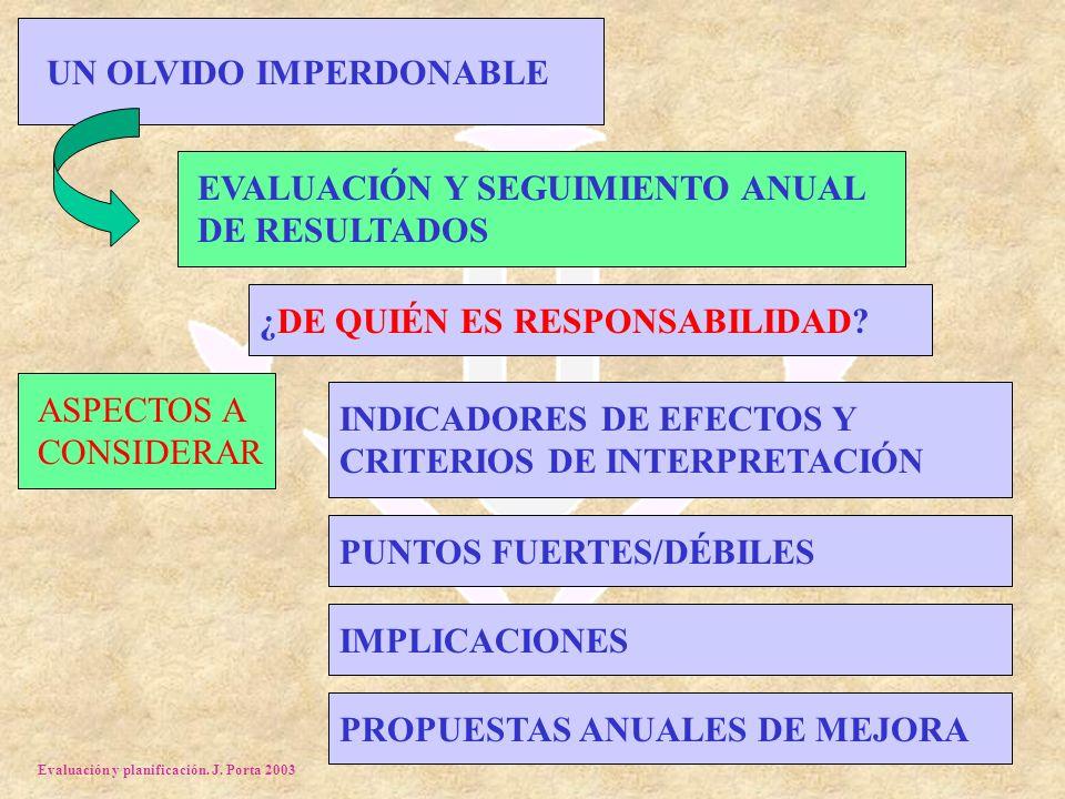 Evaluación y planificación. J. Porta 2003 UN OLVIDO IMPERDONABLE ¿DE QUIÉN ES RESPONSABILIDAD?INDICADORES DE EFECTOS Y CRITERIOS DE INTERPRETACIÓN PUN