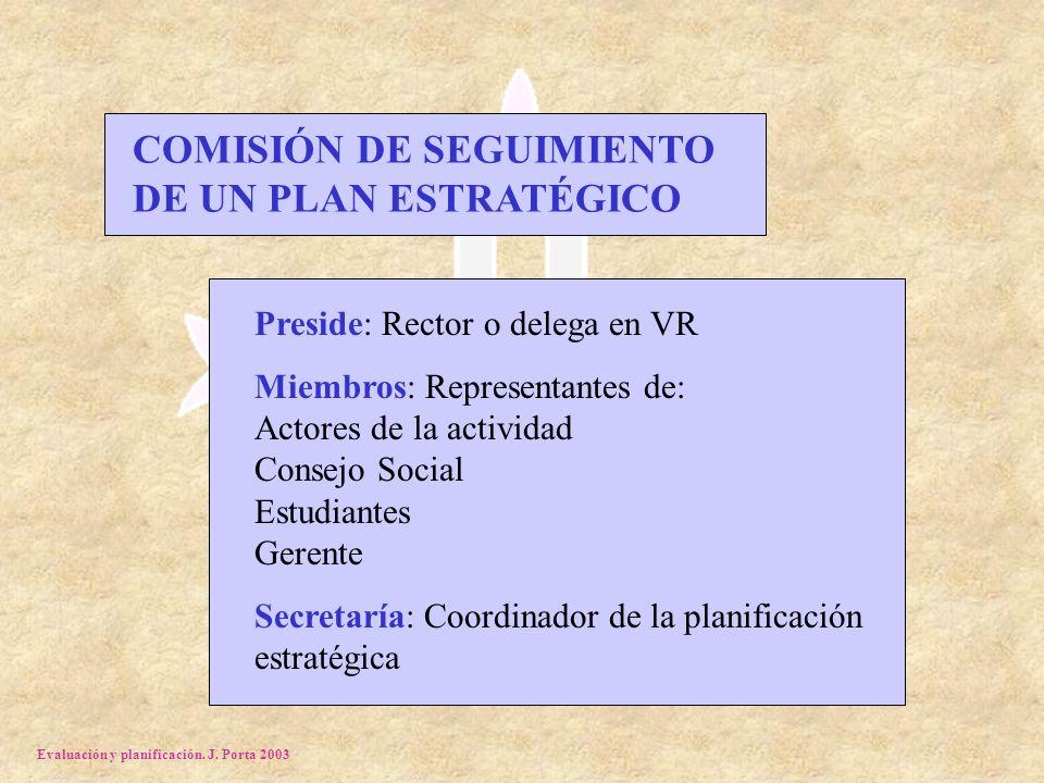 Evaluación y planificación. J. Porta 2003 COMISIÓN DE SEGUIMIENTO DE UN PLAN ESTRATÉGICO Preside: Rector o delega en VR Miembros: Representantes de: A