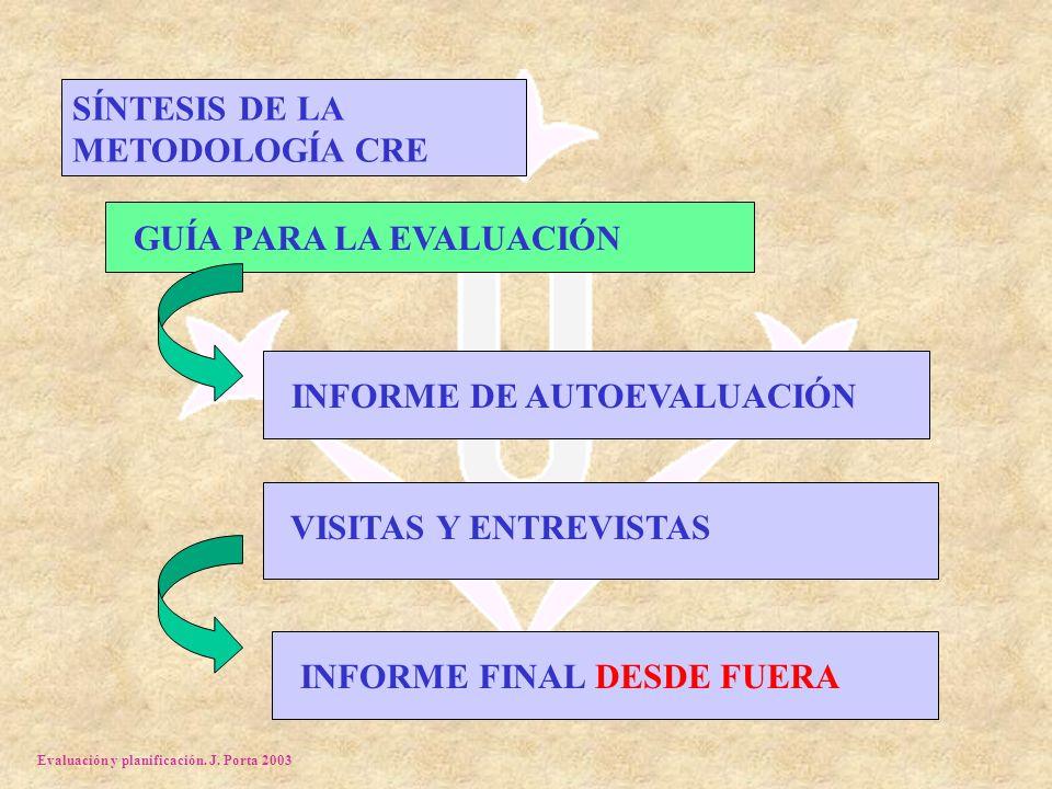 Evaluación y planificación. J. Porta 2003 SÍNTESIS DE LA METODOLOGÍA CRE GUÍA PARA LA EVALUACIÓN INFORME DE AUTOEVALUACIÓN VISITAS Y ENTREVISTAS INFOR