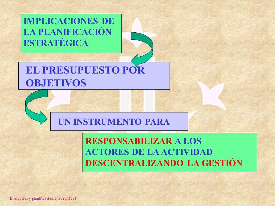 Evaluación y planificación. J. Porta 2003 IMPLICACIONES DE LA PLANIFICACIÓN ESTRATÉGICA EL PRESUPUESTO POR OBJETIVOS RESPONSABILIZAR A LOS ACTORES DE