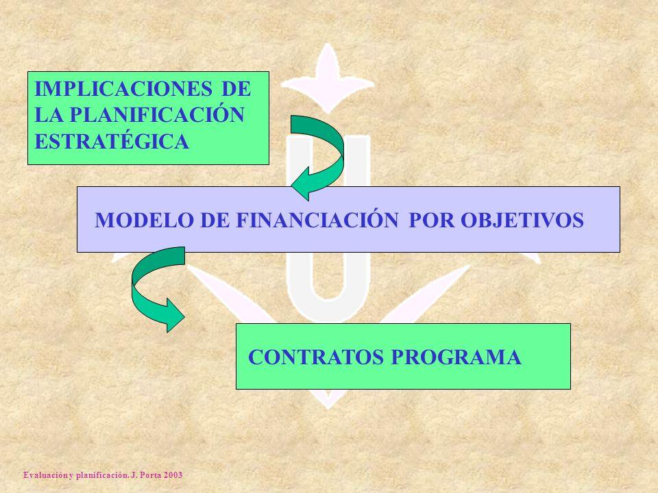 Evaluación y planificación. J. Porta 2003 IMPLICACIONES DE LA PLANIFICACIÓN ESTRATÉGICA MODELO DE FINANCIACIÓN POR OBJETIVOS CONTRATOS PROGRAMA