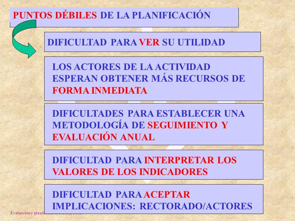 Evaluación y planificación. J. Porta 2003 PUNTOS DÉBILES DE LA PLANIFICACIÓN DIFICULTADES PARA ESTABLECER UNA METODOLOGÍA DE SEGUIMIENTO Y EVALUACIÓN