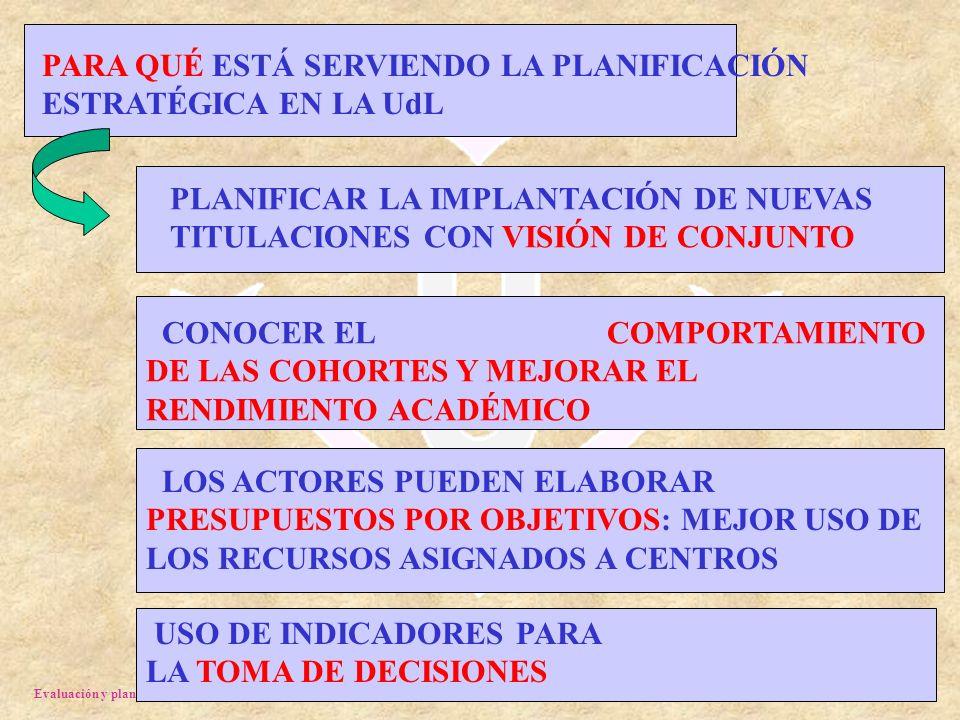 Evaluación y planificación. J. Porta 2003 PARA QUÉ ESTÁ SERVIENDO LA PLANIFICACIÓN ESTRATÉGICA EN LA UdL CONOCER EL COMPORTAMIENTO DE LAS COHORTES Y M